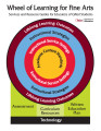 Wheel of learning for fine arts : services and resource guides for educators of gifted students